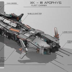 科幻机械飞行器【第二弹】2400P+