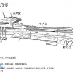 诺亚方舟3d模型