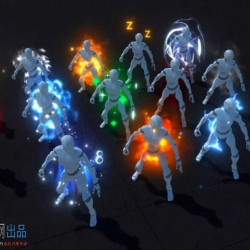 Unity3D 角色魔法光环BUFF特效